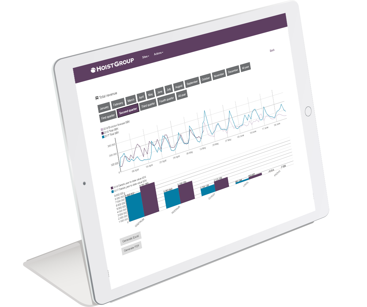 dashboard-get-the-big-picture